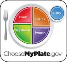 The New Food Pyramid: What the USDA Still Doesn't Tell You